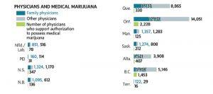 Health Canada, medyczna marihuana, stary program MMAR, HolenderskiSkun, Holenderski Skun