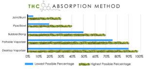 Rodzice promują korzyści medycznej marihuany, HolenderskiSkun, Holenderski Skun